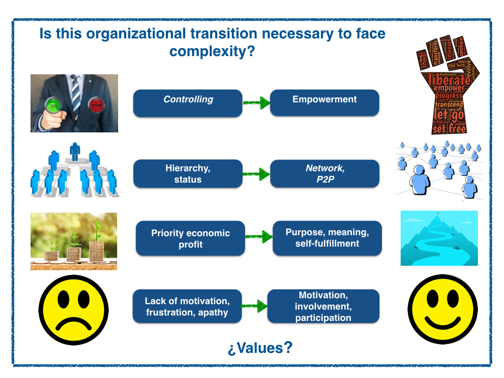 the true mission, vision and values of an organization